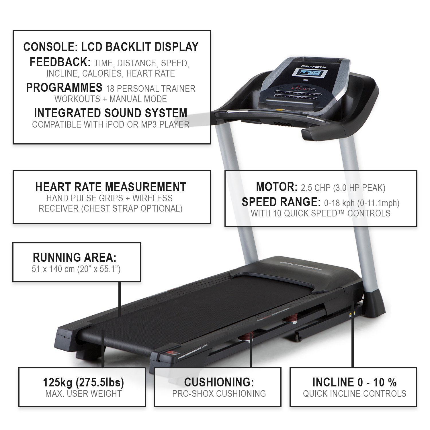 Proform Endurance M7 Treadmill Review